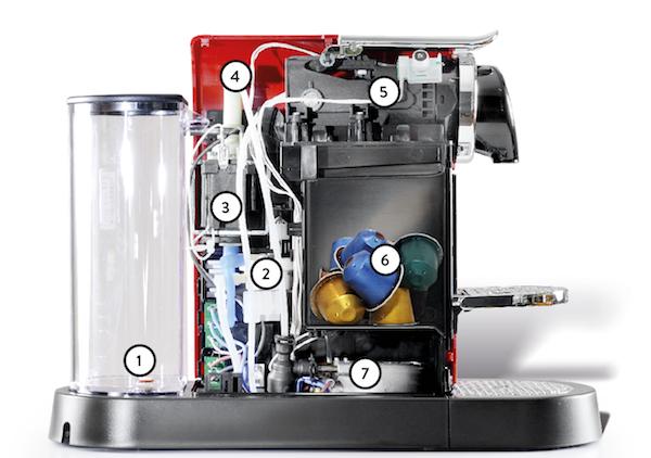 Einblick In Eine Kaffeemaschine Energie Tipp